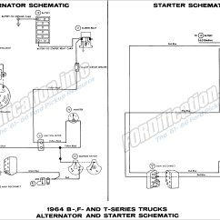 1964 Ford Ignition Switch Diagram Asco 7000 Wiring Tractor Starter