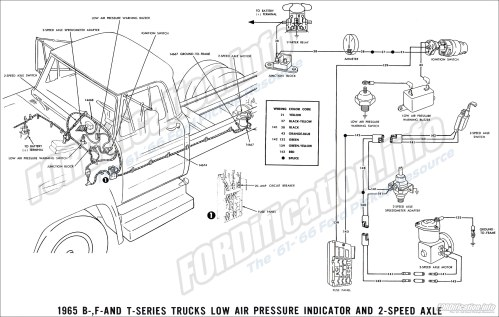 small resolution of 1965 ford truck wiring diagrams fordification info the 1964 ford truck 1964 ford truck