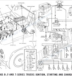 1959 edsel wiring diagram wiring source 1965 ford truck wiring diagram 1965 ford f100 wiring diagram [ 2200 x 1402 Pixel ]