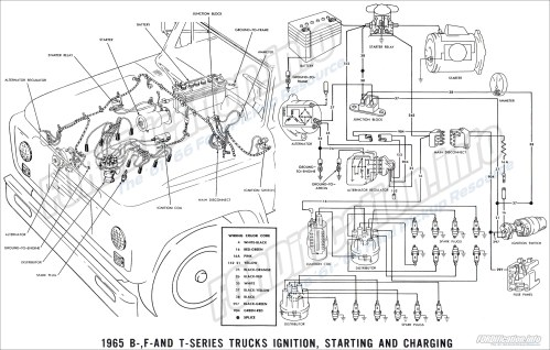 small resolution of 1959 edsel wiring diagram wiring source 1965 ford truck wiring diagram 1965 ford f100 wiring diagram