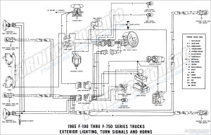 1965 Ford Truck Wiring Diagrams  FORDificationinfo  The '61'66 Ford Pickup Resource