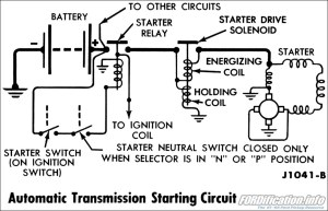 1961 Ford Truck Wiring Diagrams  FORDificationinfo  The