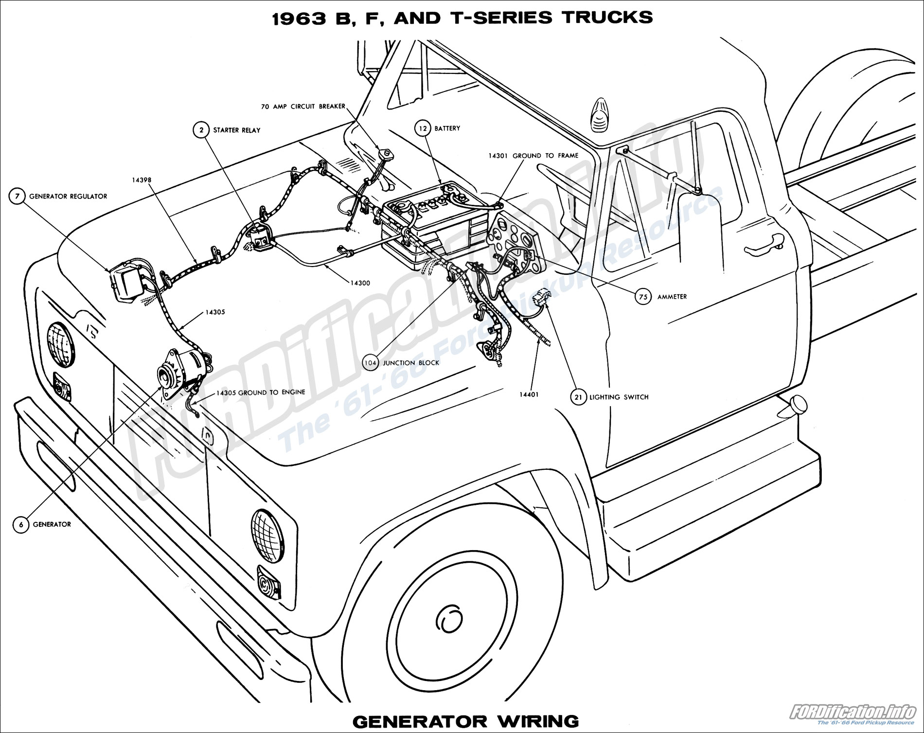 1963 Ford Wiring Diagram