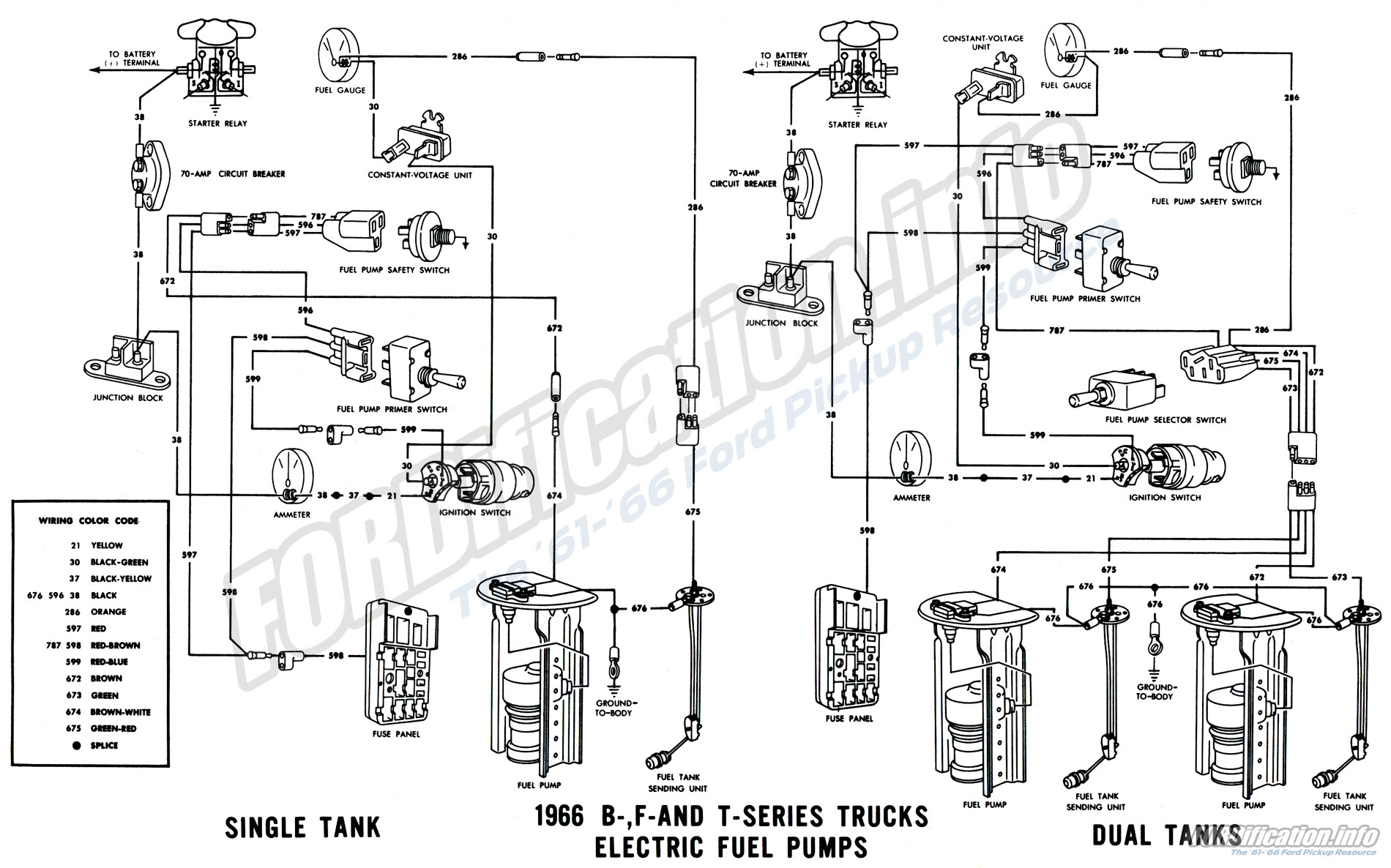 1965 Ford Fairlane Fuse Box. Ford. Auto Fuse Box Diagram