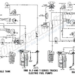 1971 Triumph Tr6 Wiring Diagram Bt Phone Plug Vacuum - Imageresizertool.com