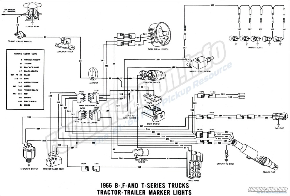 medium resolution of ford 351w hei distributor wiring diagram wiring diagram chevy hei wiring gm hei distributor wiring 4 pole
