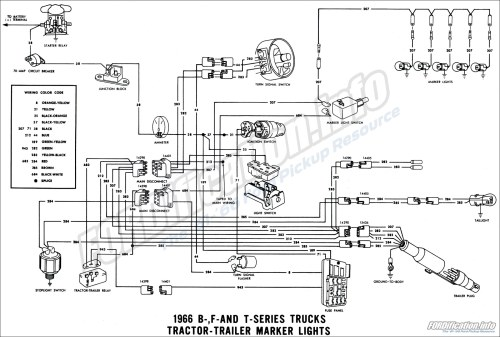 small resolution of ford 351w hei distributor wiring diagram wiring diagram chevy hei wiring gm hei distributor wiring 4 pole