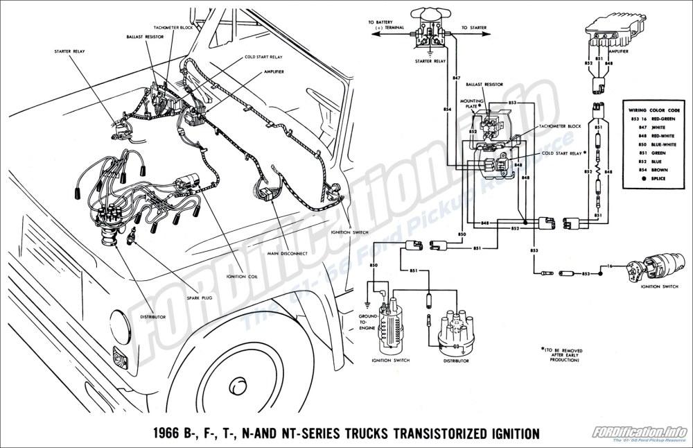 medium resolution of 1966 ford diagram horn