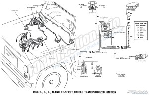 1966 Ford Truck Wiring Diagrams  FORDificationinfo  The