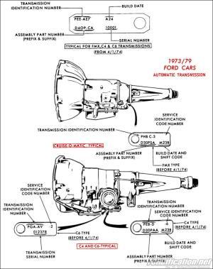 19731979 Lincoln  Mercury Transmission Application Chart