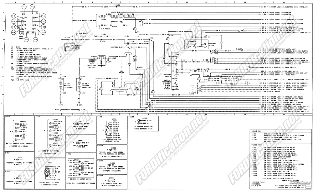 medium resolution of 1978 ford f150 truck fuse box wiring diagram source 2005 f150 fuse box diagram 1973 ford f150 fuse box diagram