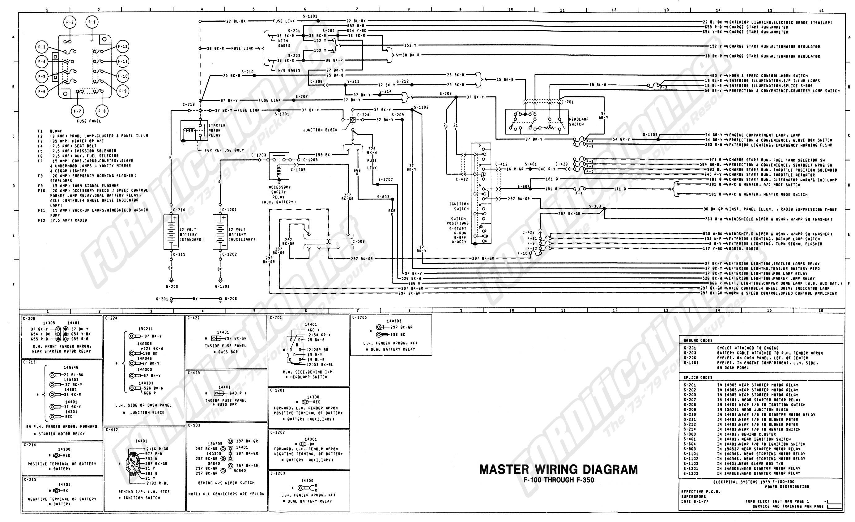 1972 ford f100 ignition switch wiring diagram pop up camper 1973 1979 truck diagrams and schematics