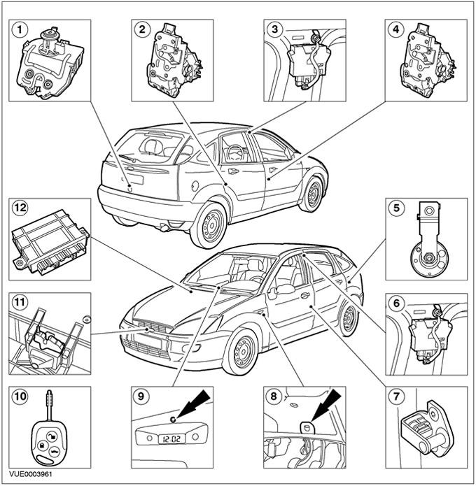 Активная противоугонная система Ford Focus 1