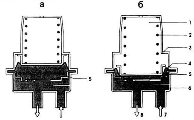 Двигатель: Впрыск топлива «К-Jetronic» Ford Escort 3