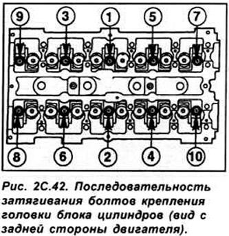 Головка блока цилиндров. Zetec и Zetec-E Ford Escort 5