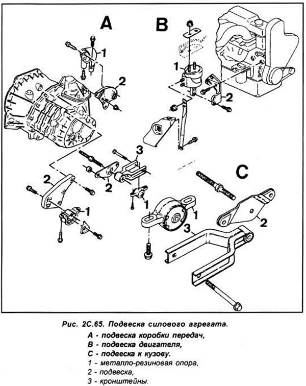 Подвеска силового агрегата. Zetec и Zetec-E Ford Escort 5