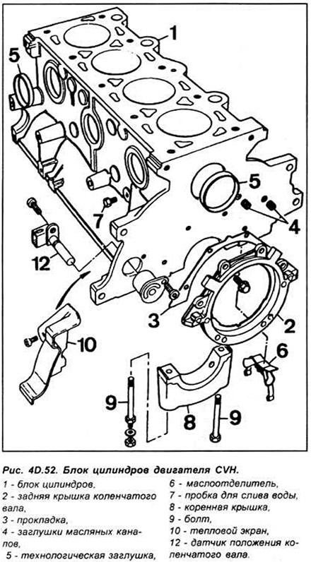 Поршни и шатуны. Ремонт бензиновых Ford Escort 5