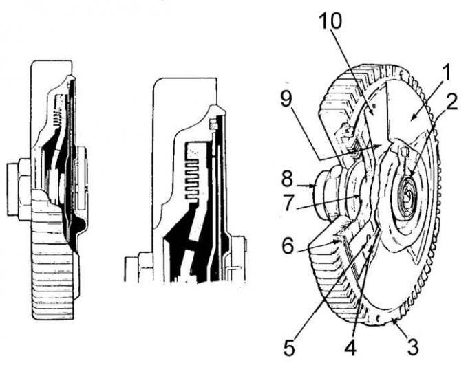 Снятие и установка вентилятора с гидравлической муфтой