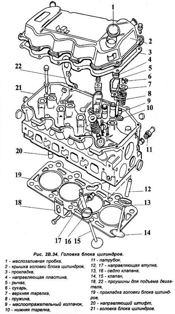 Головка блока цилиндров Ford Escort 4