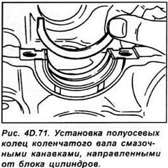 Коренные подшипники коленчатого вала Ford Escort 4