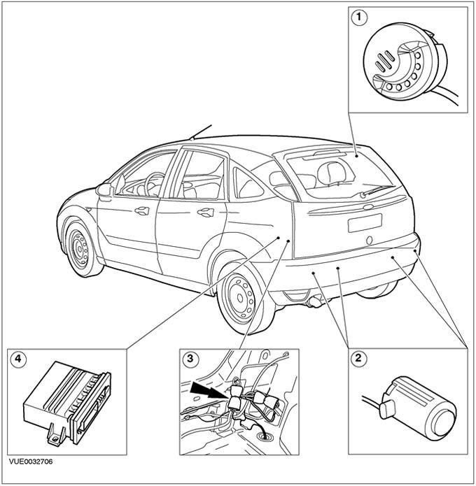 Помощь при парковке Ford Focus 1