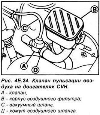 Система пульсации воздуха Ford Escort 4