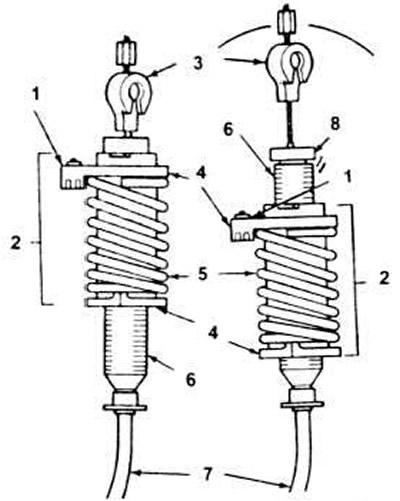 Трансмиссия: Автоматическая коробка Ford Taurus 1, 2