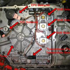 2000 Hyundai Elantra Wiring Diagram A Sentence For Me Ho To Replace The Shift Solenoid On My 2003 Ford Taurus?  