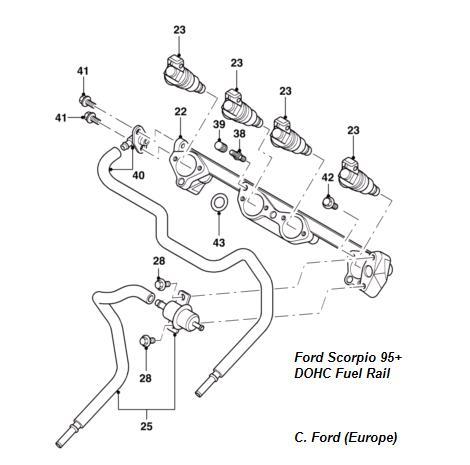 Scorpio Fuel Rail