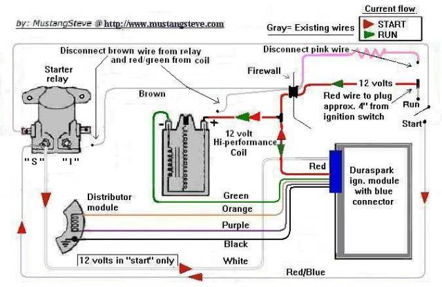 1981 ford electronic ignition coil wiring diagram   simple