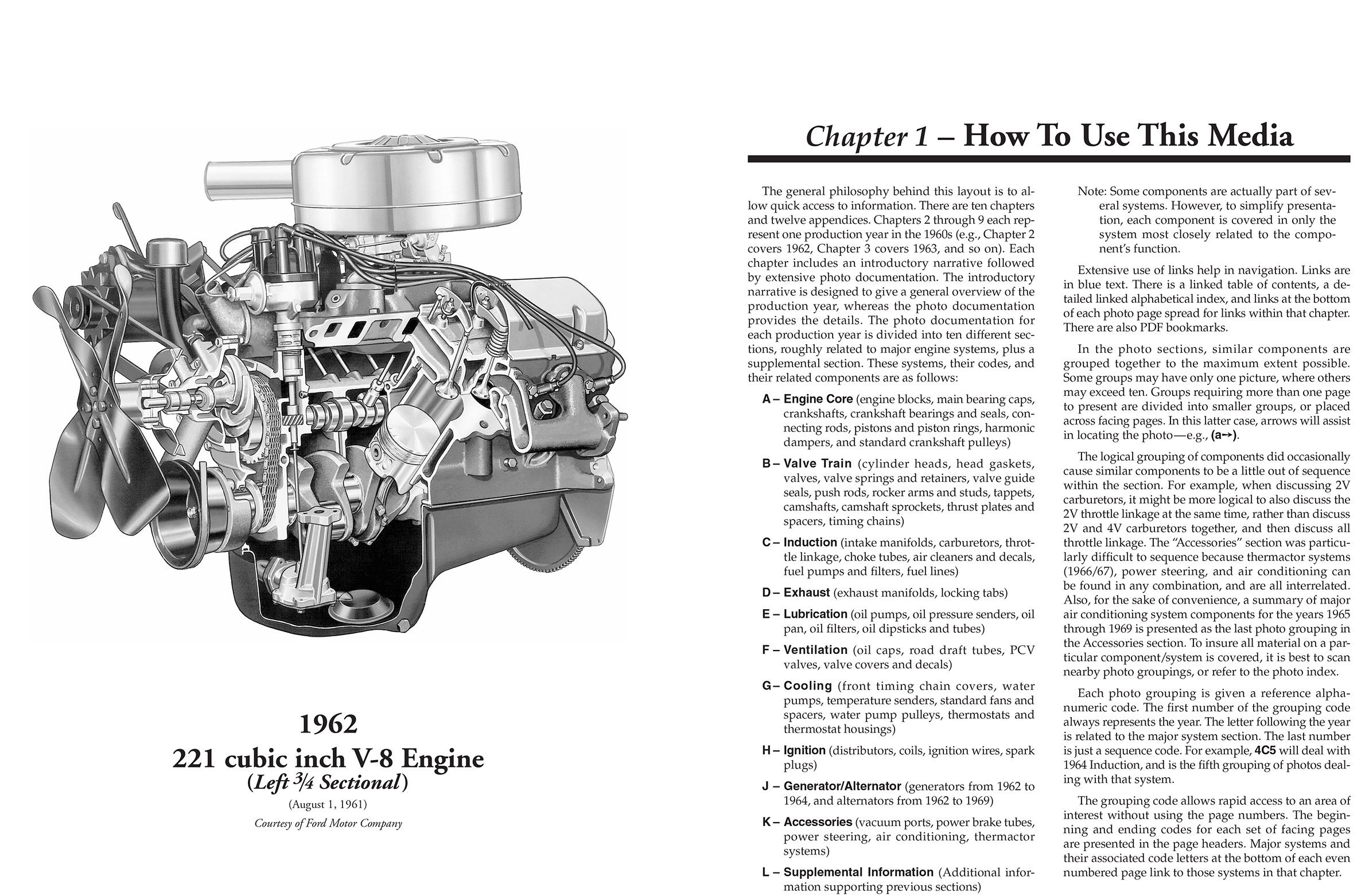 Tour Home Of The Ford Small Block V8