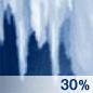 Chance Freezing Rain Chance for Measurable Precipitation 30%