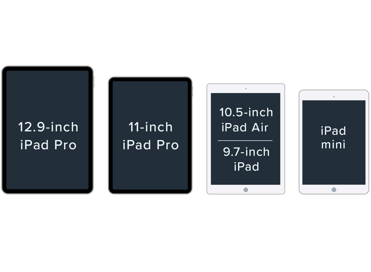 ipad buying guide for