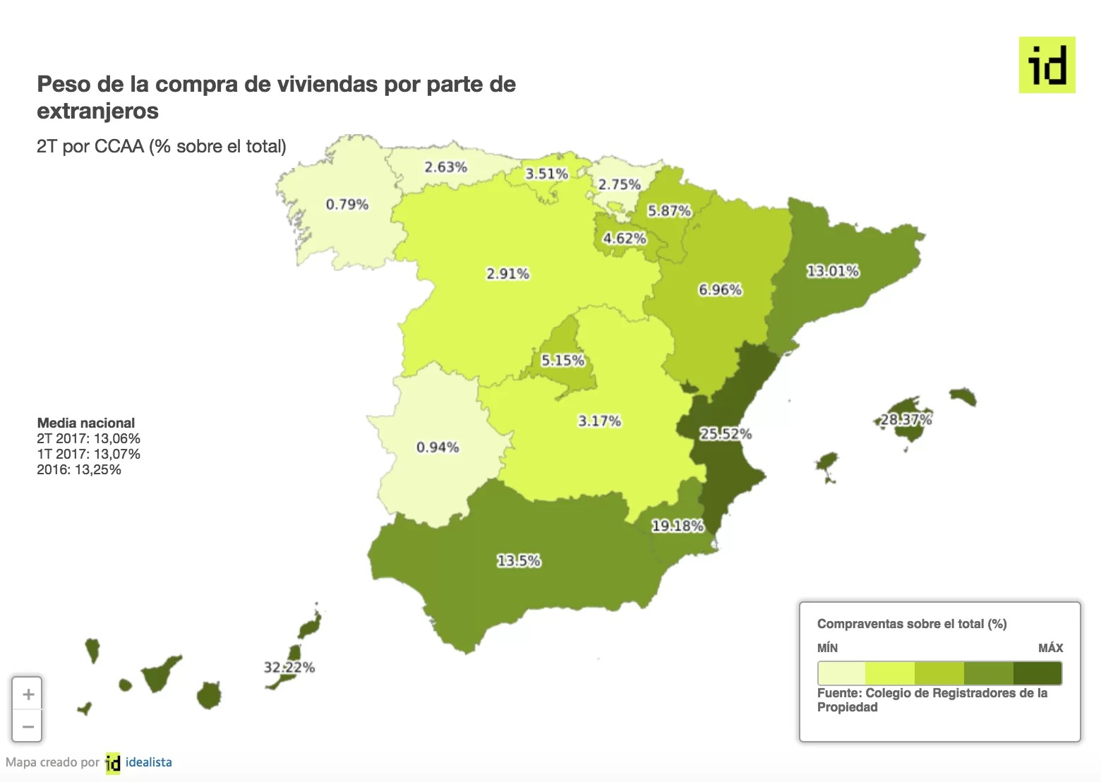 Foreign buyers in Spain – Where do they buy ? And where do ...
