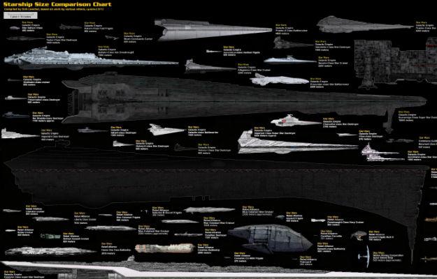 Size Comparison Destroyer Executor Star
