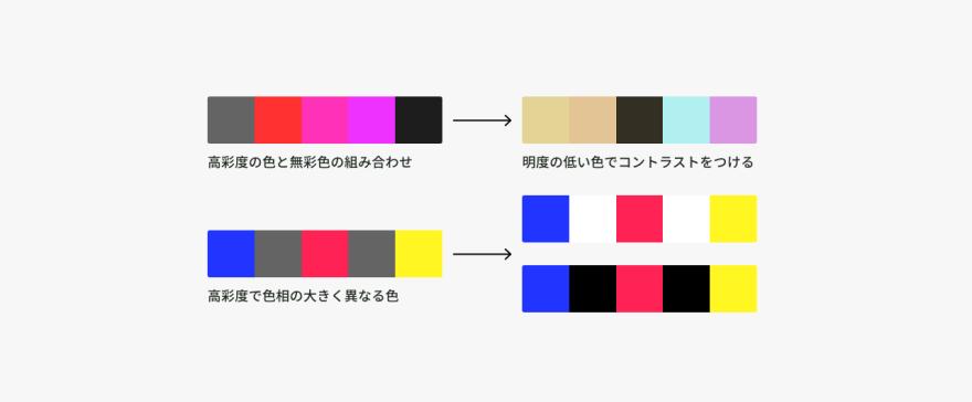 彩度対比の作り方