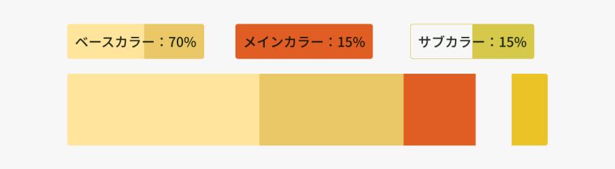 色数を増やす3