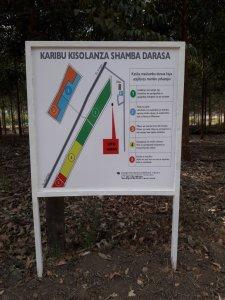 Kisolanza growth rates_text (2)