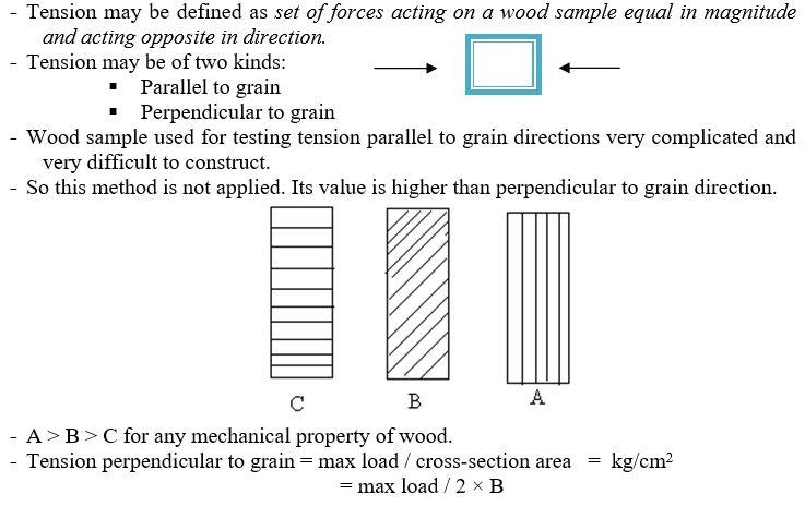 Tension in Wood - Forestrypedia