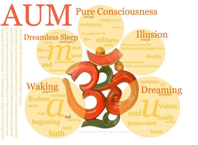 What om means in yoga ?