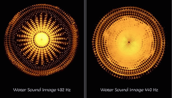 When particles vibrate at 423 Hz there is order and geometry. When they vibrate at 440 Hz however, there is confusion and lack of structure.