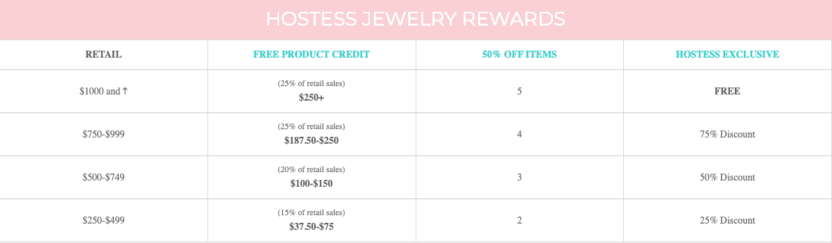 Origami Owl Hostess Rewards