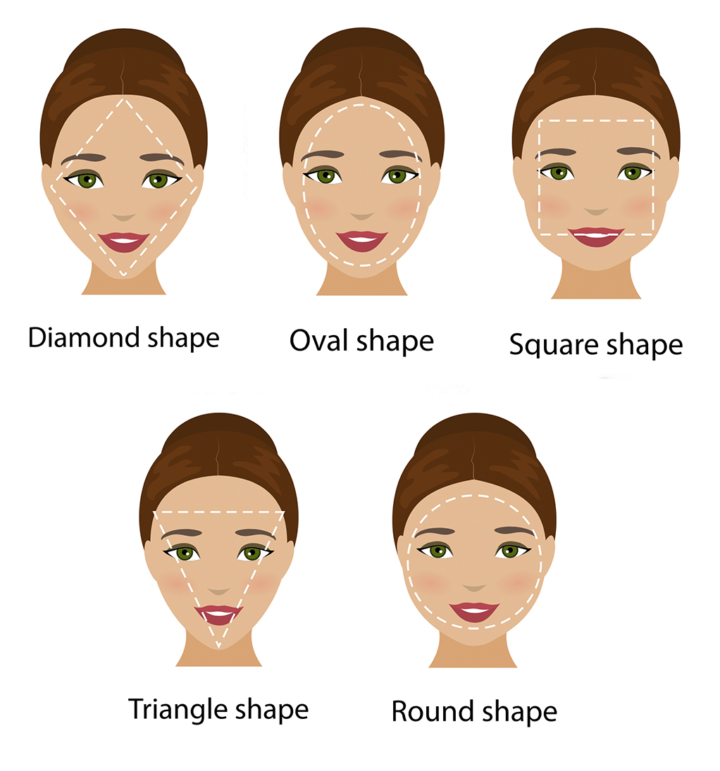 Frame Your Face Right - Forever Styled Fashion & Style Tips