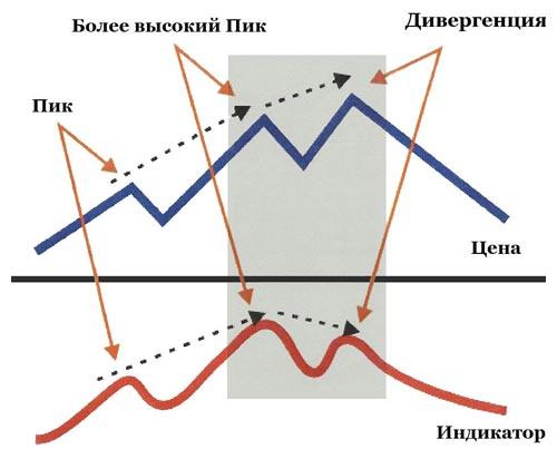 Analisa Strategi Ekonomi