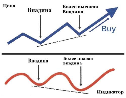 investavimas i kriptovaliuta