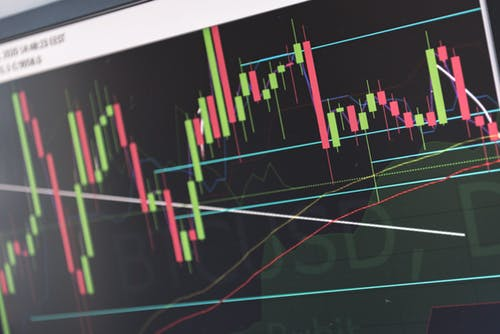 Forex Basics- Using Oscillators in Your Daily Trading