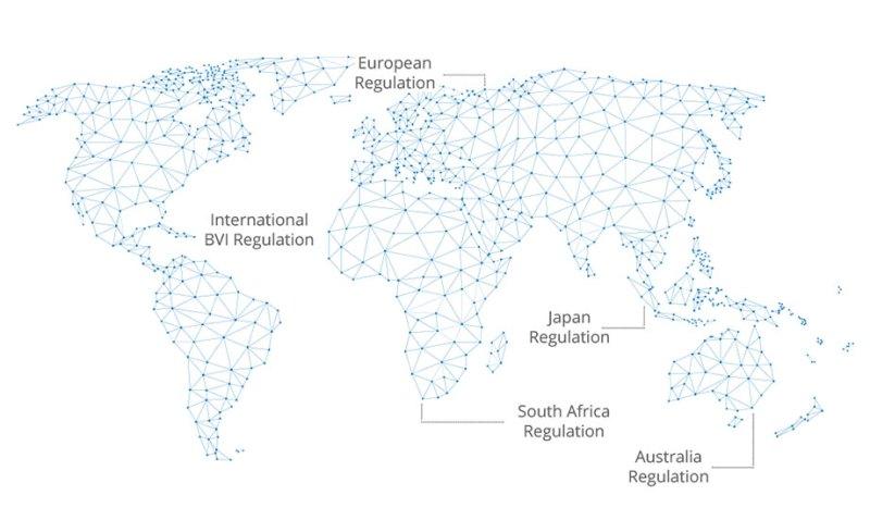 avatrade global regulated broker