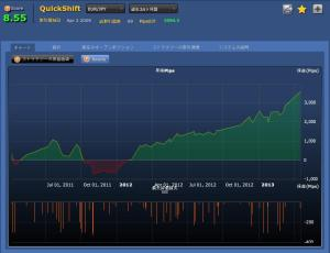 QuickShift(EURJPY)