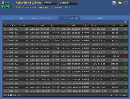 AdaptiveSystem(GBPUSD)30日間取引履歴