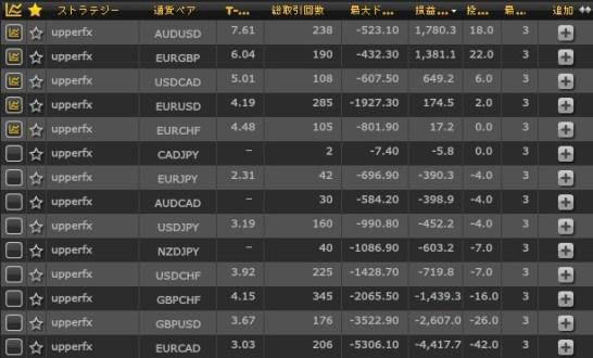 upperfx各通貨ペア24ヶ月実績